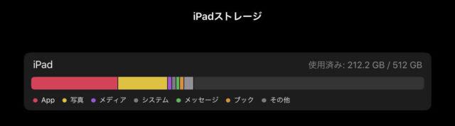 iPadストレージ
