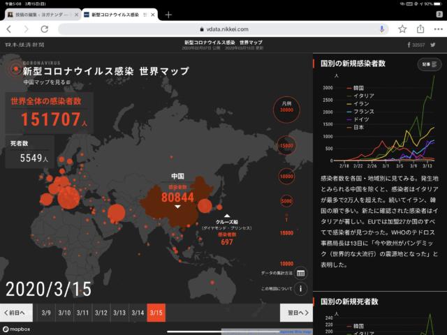 新型コロナウイルス感染 世界マップ