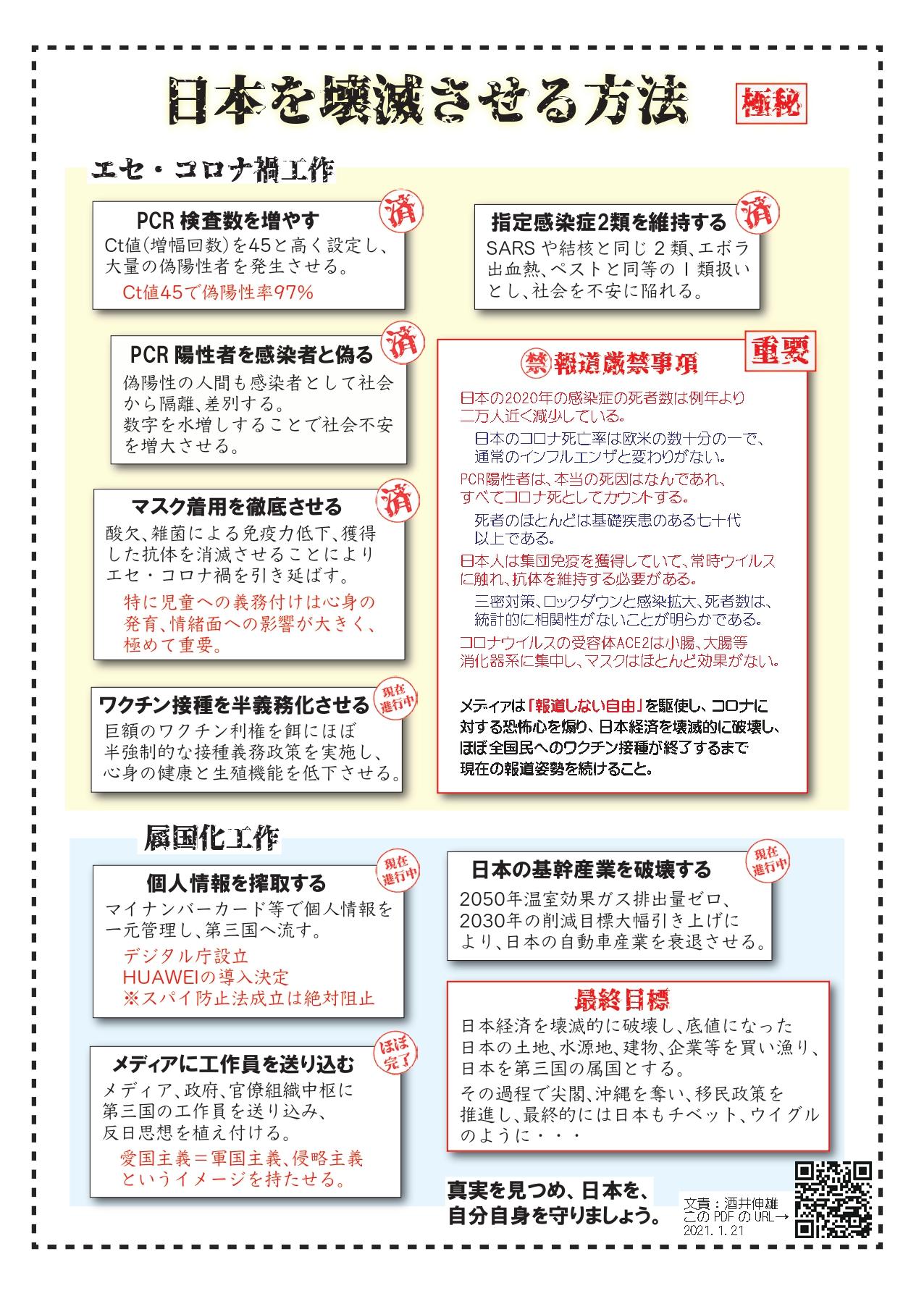 日本国家を壊滅させる方法